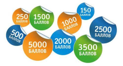 Изображение - Что делать если потерял карту пятерочка выручайка bally-vychayka-500x271